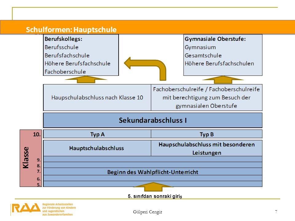 Gülperi Cengiz 7 Schaubild 1 Schulformen: Hauptschule 5. sınıfdan sonraki giri