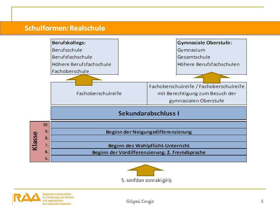 Gülperi Cengiz 8 Schaubild 1 Schulformen: Realschule 5. sınıfdan sonraki giriș