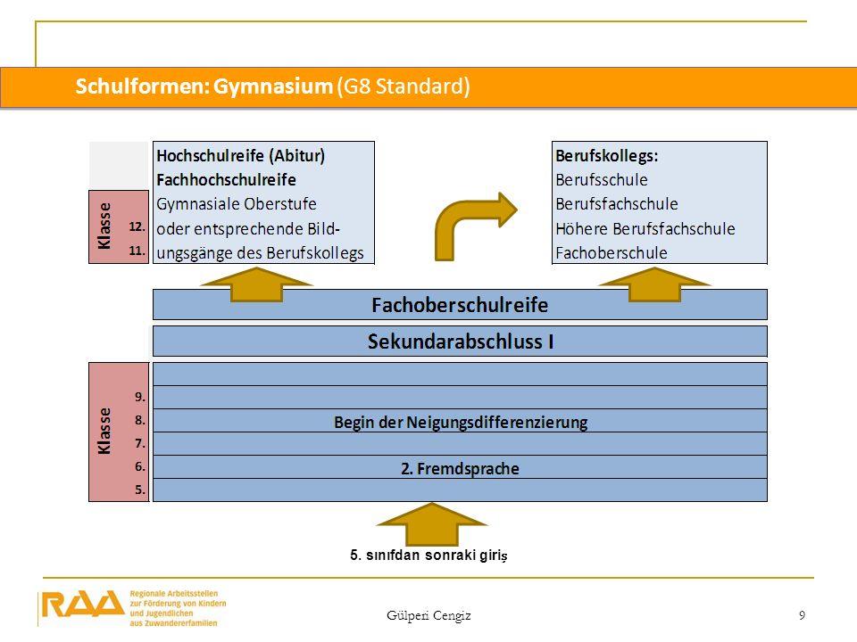 Gülperi Cengiz 9 Schaubild 1 Schulformen: Gymnasium (G8 Standard) 5. sınıfdan sonraki giri