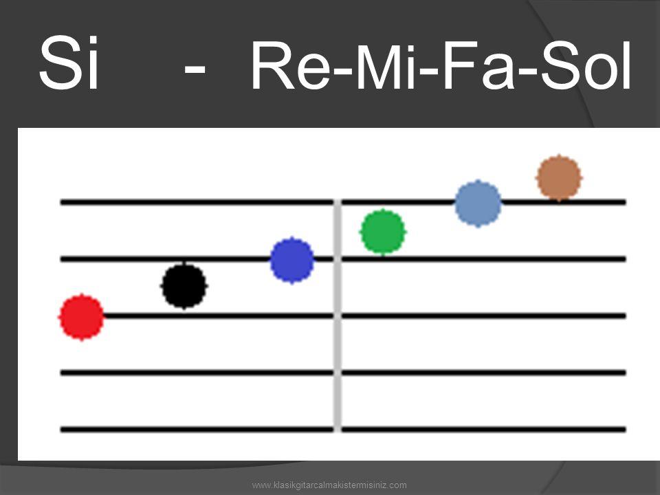 Si - Re- Mi -Fa-Sol www.klasikgitarcalmakistermisiniz.com