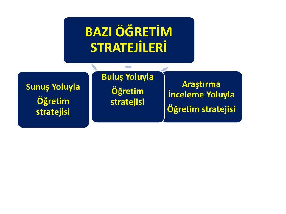 04.02.2016 28 BAZI ÖĞRETİM STRATEJİLERİ Sunuş Yoluyla Öğretim stratejisi Araştırma İnceleme Yoluyla Öğretim stratejisi Buluş Yoluyla Öğretim stratejisi
