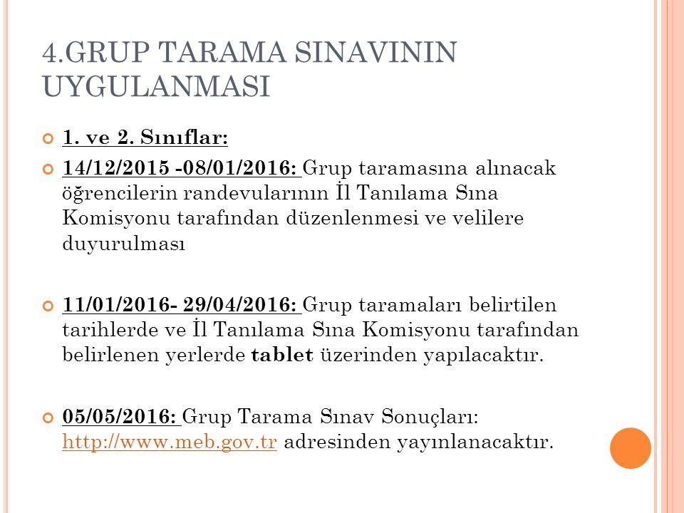 4.GRUP TARAMA SINAVININ UYGULANMASI 1. ve 2. Sınıflar: 14/12/2015 -08/01/2016: Grup taramasına alınacak öğrencilerin randevularının İl Tanılama Sına K