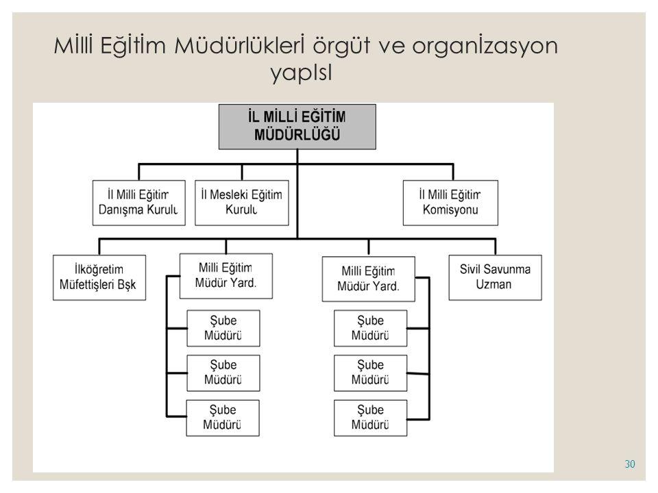 Mİllİ Eğİtİm Müdürlüklerİ örgüt ve organİzasyon yapIsI 30