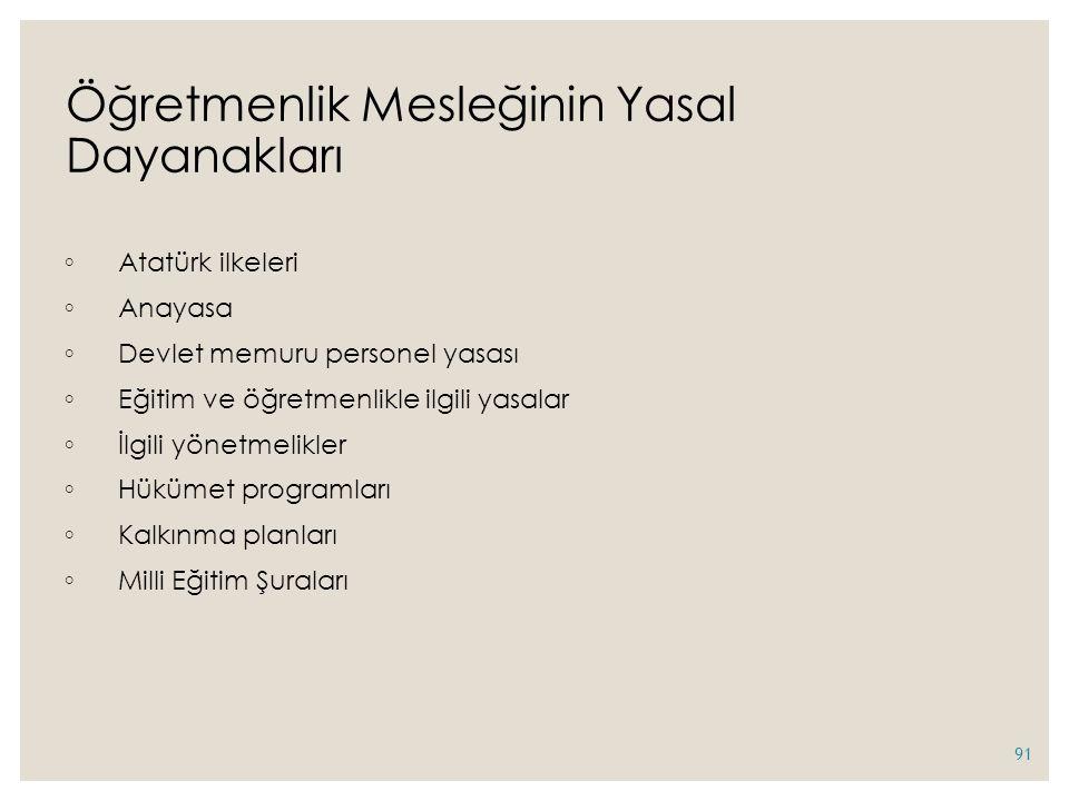 Öğretmenlik Mesleğinin Yasal Dayanakları ◦ Atatürk ilkeleri ◦ Anayasa ◦ Devlet memuru personel yasası ◦ Eğitim ve öğretmenlikle ilgili yasalar ◦ İlgili yönetmelikler ◦ Hükümet programları ◦ Kalkınma planları ◦ Milli Eğitim Şuraları 91