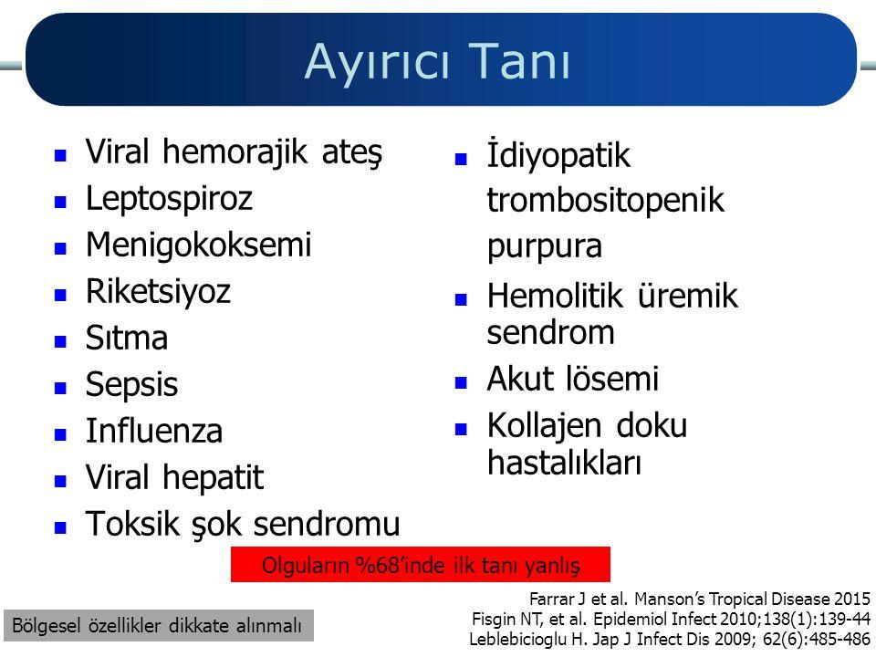 Ayırıcı Tanı Viral hemorajik ateş Leptospiroz Menigokoksemi Riketsiyoz Sıtma Sepsis Influenza Viral hepatit Toksik şok sendromu İdiyopatik trombositop