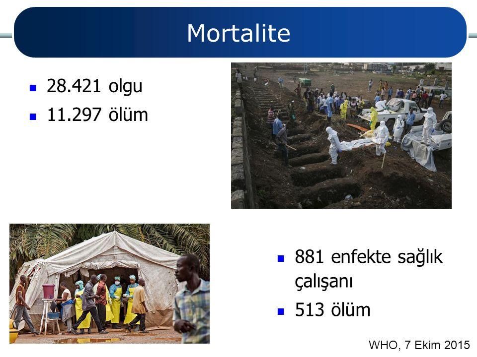 Mortalite 28.421 olgu 11.297 ölüm 881 enfekte sağlık çalışanı 513 ölüm WHO, 7 Ekim 2015