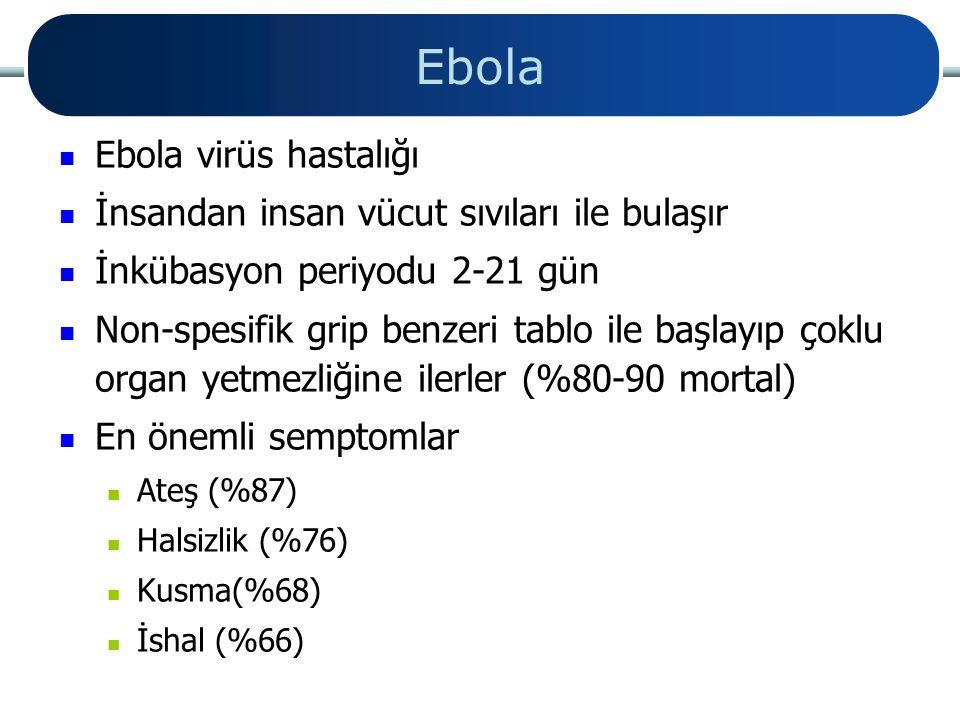 Ebola Ebola virüs hastalığı İnsandan insan vücut sıvıları ile bulaşır İnkübasyon periyodu 2-21 gün Non-spesifik grip benzeri tablo ile başlayıp çoklu