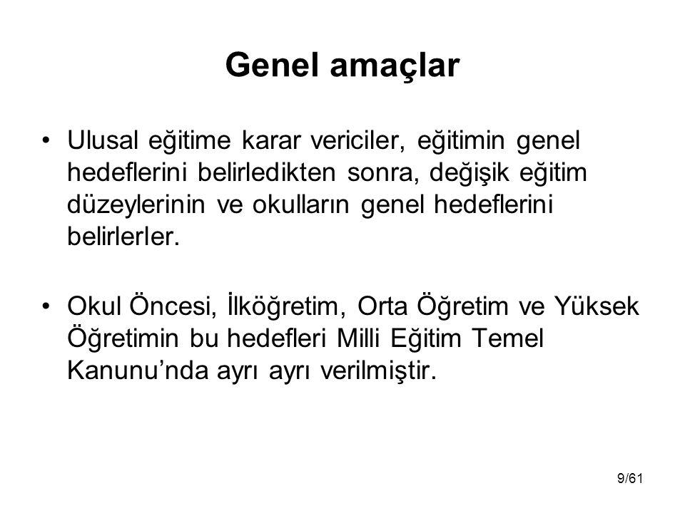 10/61 Okul öncesi eğitimi için genel hedef örnekleri Türkçeyi doğru anlayabilme.
