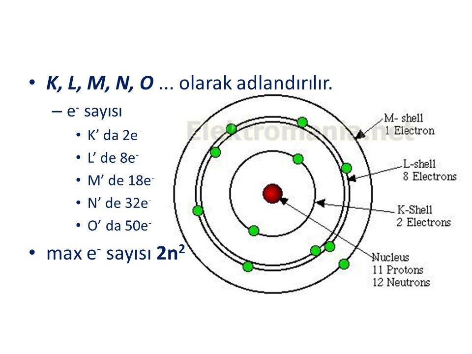 K, L, M, N, O... olarak adlandırılır. – e - sayısı K' da 2e - L' de 8e - M' de 18e - N' de 32e - O' da 50e - max e - sayısı 2n 2