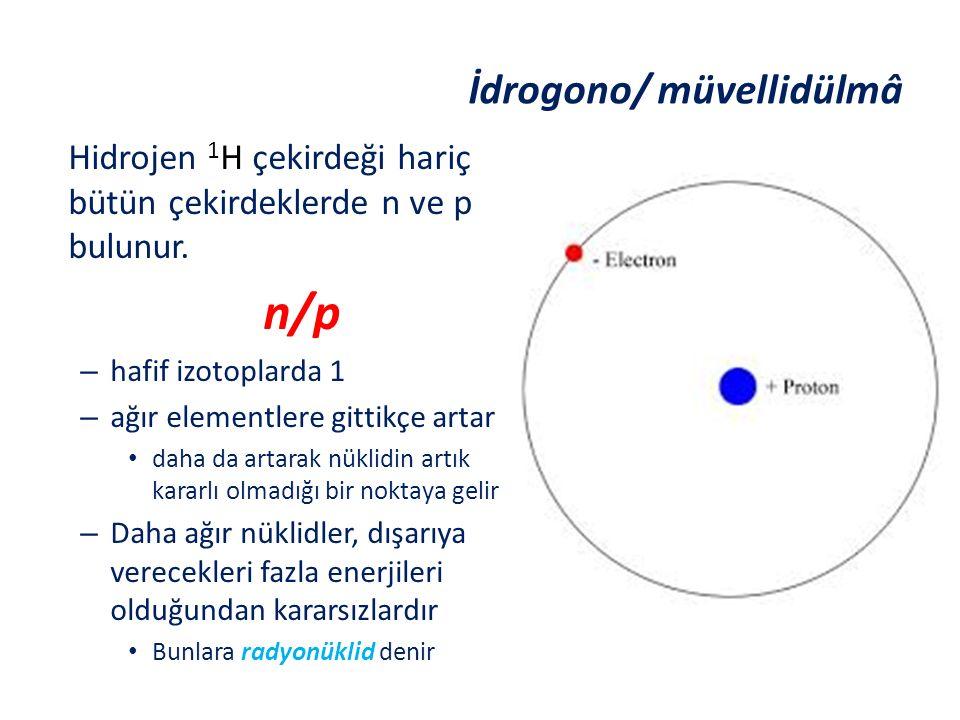 İdrogono/ müvellidülmâ Hidrojen 1 H çekirdeği hariç bütün çekirdeklerde n ve p bulunur. n/p – hafif izotoplarda 1 – ağır elementlere gittikçe artar da