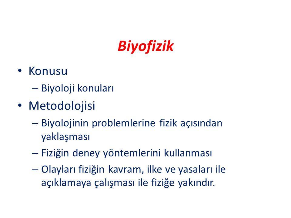 Biyofizik Konusu – Biyoloji konuları Metodolojisi – Biyolojinin problemlerine fizik açısından yaklaşması – Fiziğin deney yöntemlerini kullanması – Ola