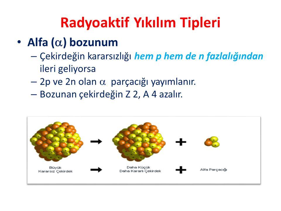 Radyoaktif Yıkılım Tipleri Alfa (  ) bozunum – Çekirdeğin kararsızlığı hem p hem de n fazlalığından ileri geliyorsa – 2p ve 2n olan  parçacığı yayım