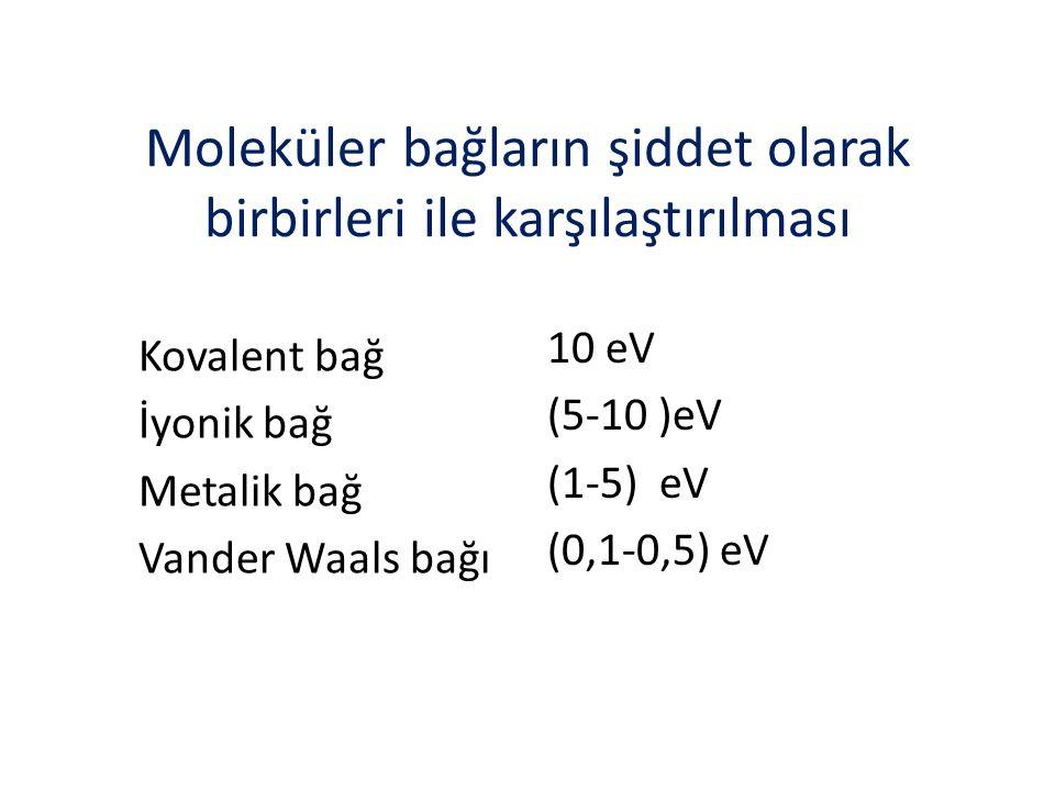 Moleküler bağların şiddet olarak birbirleri ile karşılaştırılması Kovalent bağ İyonik bağ Metalik bağ Vander Waals bağı 10 eV (5-10 )eV (1-5) eV (0,1-