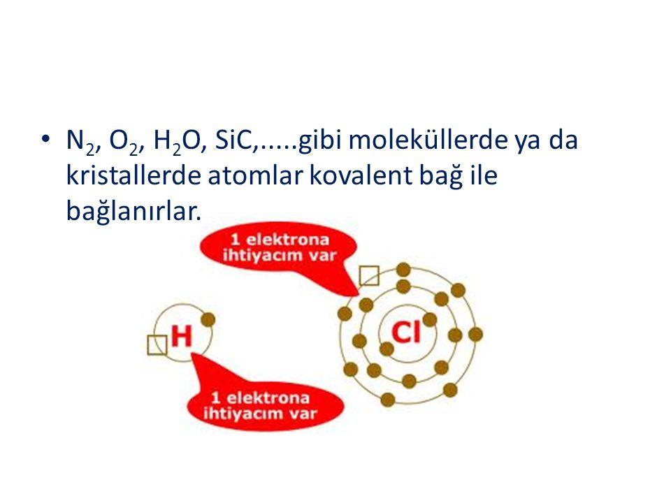 N 2, O 2, H 2 O, SiC,.....gibi moleküllerde ya da kristallerde atomlar kovalent bağ ile bağlanırlar.
