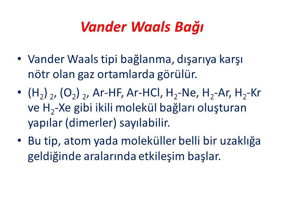Vander Waals Bağı Vander Waals tipi bağlanma, dışarıya karşı nötr olan gaz ortamlarda görülür. (H 2 ) 2, (O 2 ) 2, Ar-HF, Ar-HCl, H 2 -Ne, H 2 -Ar, H