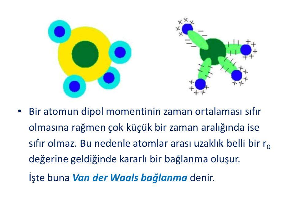 Bir atomun dipol momentinin zaman ortalaması sıfır olmasına rağmen çok küçük bir zaman aralığında ise sıfır olmaz. Bu nedenle atomlar arası uzaklık be