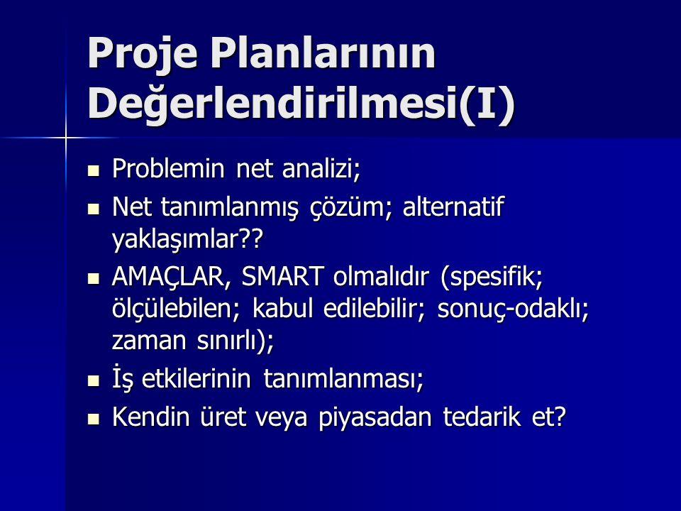 Proje Planlarının Değerlendirilmesi(I) Problemin net analizi; Problemin net analizi; Net tanımlanmış çözüm; alternatif yaklaşımlar .