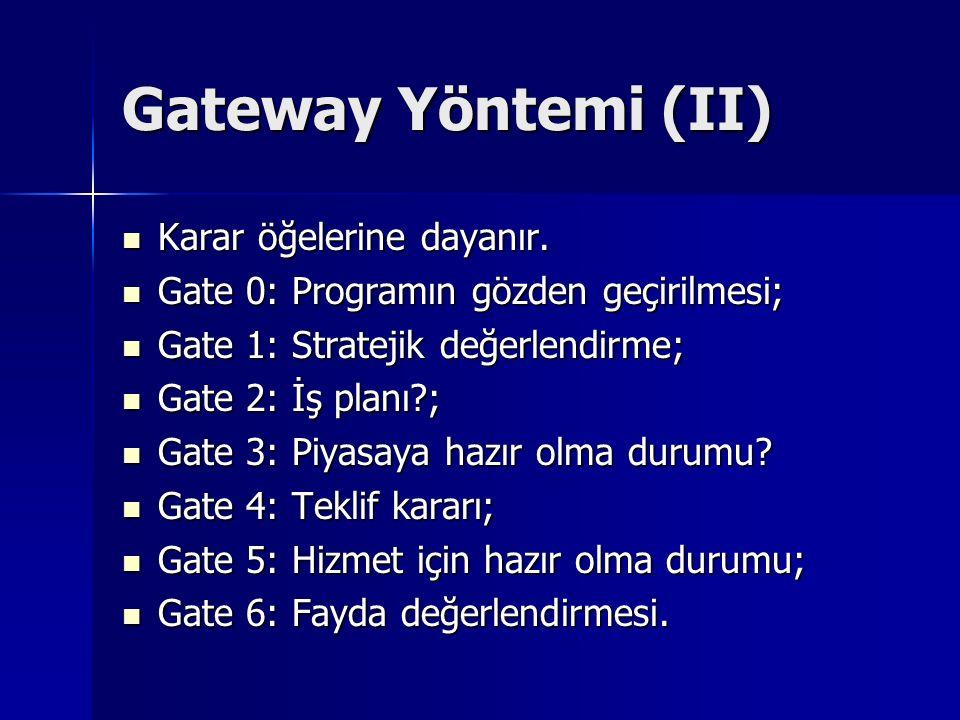 Gateway Yöntemi (II) Karar öğelerine dayanır. Karar öğelerine dayanır.