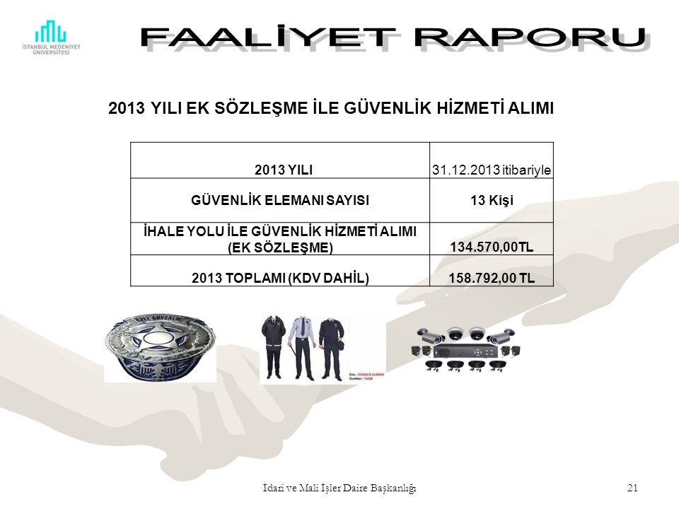 İdari ve Mali İşler Daire Başkanlığı21 2013 YILI EK SÖZLEŞME İLE GÜVENLİK HİZMETİ ALIMI 2013 YILI31.12.2013 itibariyle GÜVENLİK ELEMANI SAYISI13 Kişi İHALE YOLU İLE GÜVENLİK HİZMETİ ALIMI (EK SÖZLEŞME)134.570,00TL 2013 TOPLAMI (KDV DAHİL)158.792,00 TL