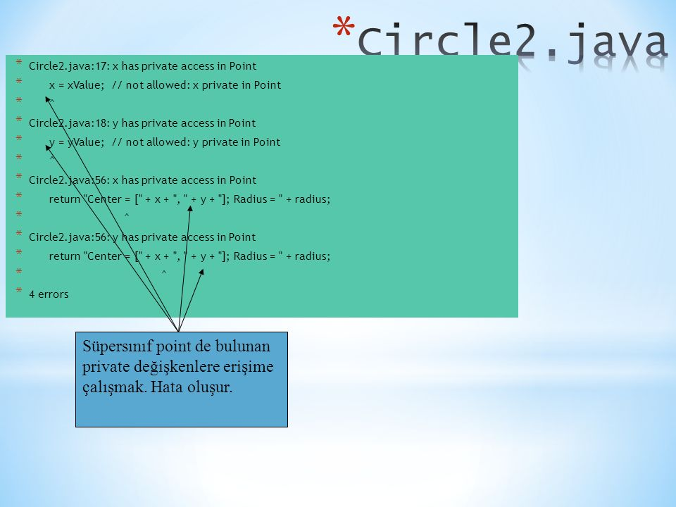 * Circle2.java:17: x has private access in Point * x = xValue; // not allowed: x private in Point * ^ * Circle2.java:18: y has private access in Point * y = yValue; // not allowed: y private in Point * ^ * Circle2.java:56: x has private access in Point * return Center = [ + x + , + y + ]; Radius = + radius; * ^ * Circle2.java:56: y has private access in Point * return Center = [ + x + , + y + ]; Radius = + radius; * ^ * 4 errors Süpersınıf point de bulunan private değişkenlere erişime çalışmak.