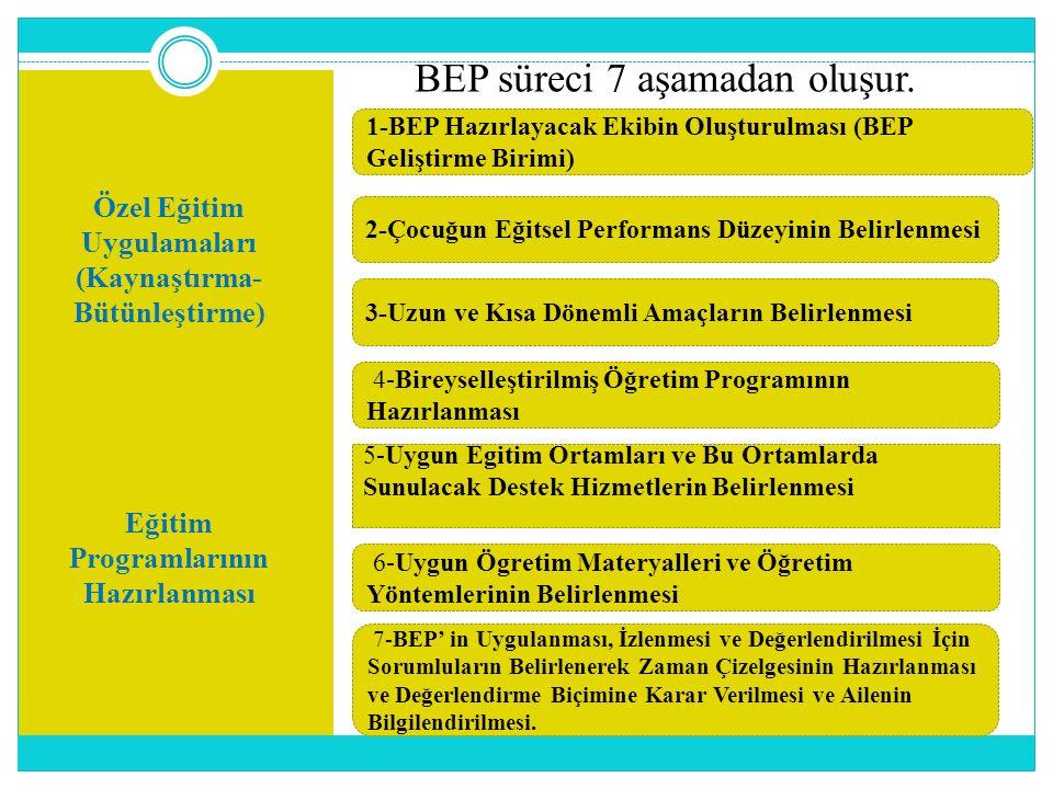 Özel Eğitim Uygulamaları (Kaynaştırma- Bütünleştirme) Eğitim Programlarının Hazırlanması BEP süreci 7 aşamadan oluşur. 1-BEP Hazırlayacak Ekibin Oluşt
