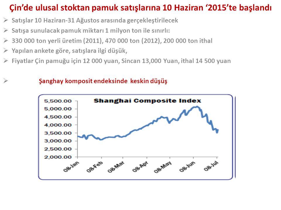 Çin'de ulusal stoktan pamuk satışlarına 10 Haziran '2015'te başlandı  Satışlar 10 Haziran-31 Ağustos arasında gerçekleştirilecek  Satışa sunulacak pamuk miktarı 1 milyon ton ile sınırlı:  330 000 ton yerli üretim (2011), 470 000 ton (2012), 200 000 ton ithal  Yapılan ankete göre, satışlara ilgi düşük,  Fiyatlar Çin pamuğu için 12 000 yuan, Sincan 13,000 Yuan, ithal 14 500 yuan  Şanghay komposit endeksinde keskin düşüş