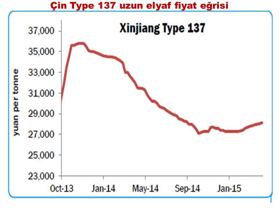 Çin Type 137 uzun elyaf fiyat eğrisi