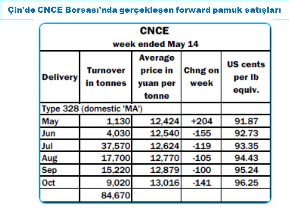 Çin'de CNCE Borsası'nda gerçekleşen forward pamuk satışları