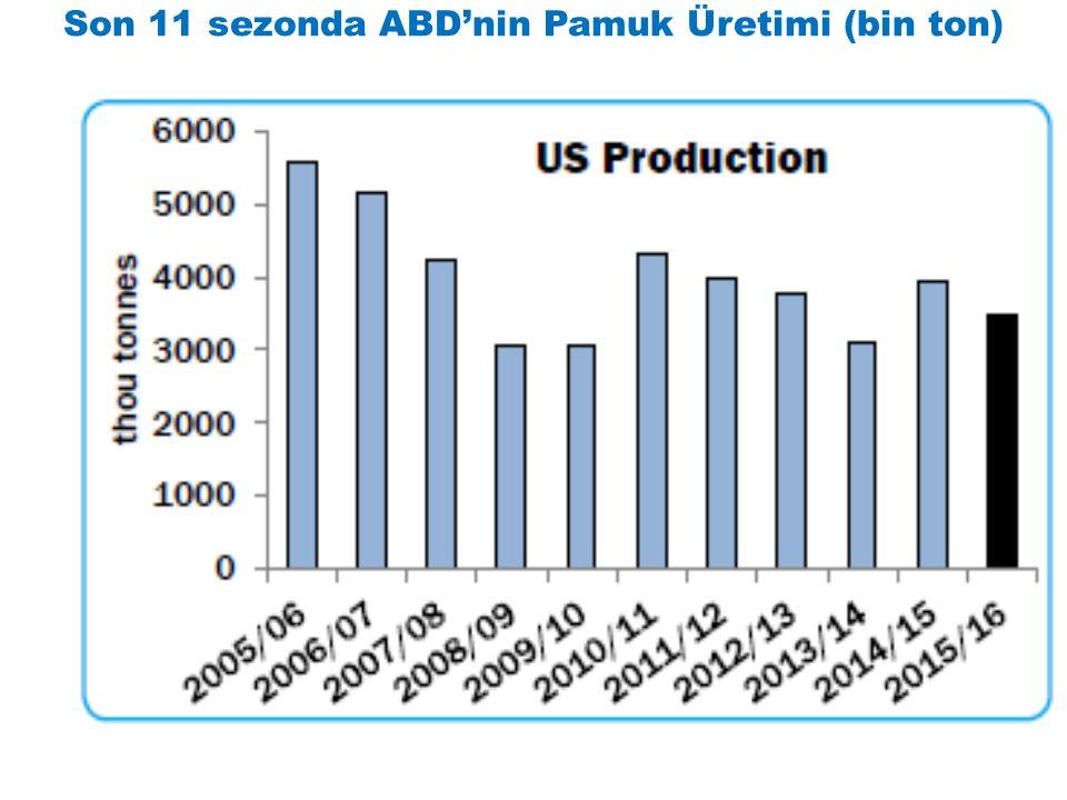 Son 11 sezonda ABD'nin Pamuk Üretimi (bin ton)