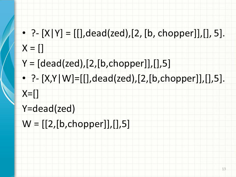 ?- [X|Y] = [[],dead(zed),[2, [b, chopper]],[], 5]. X = [] Y = [dead(zed),[2,[b,chopper]],[],5] ?- [X,Y|W]=[[],dead(zed),[2,[b,chopper]],[],5]. X=[] Y=