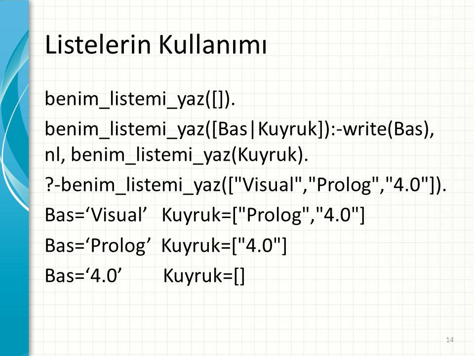 Listelerin Kullanımı benim_listemi_yaz([]).