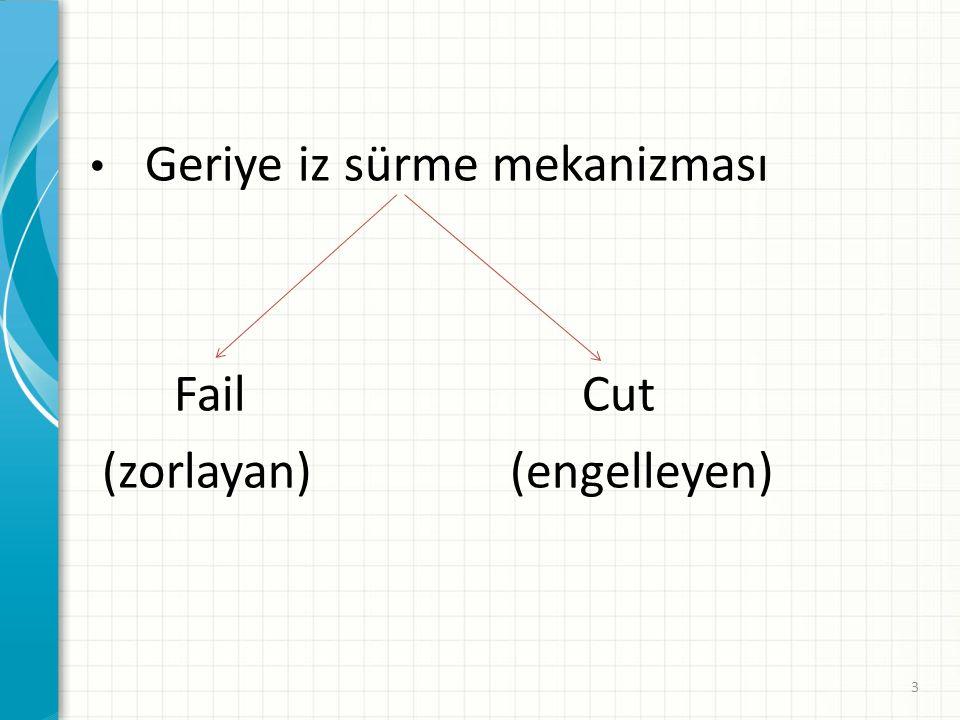 Geriye iz sürme mekanizması Fail Cut (zorlayan) (engelleyen) 3