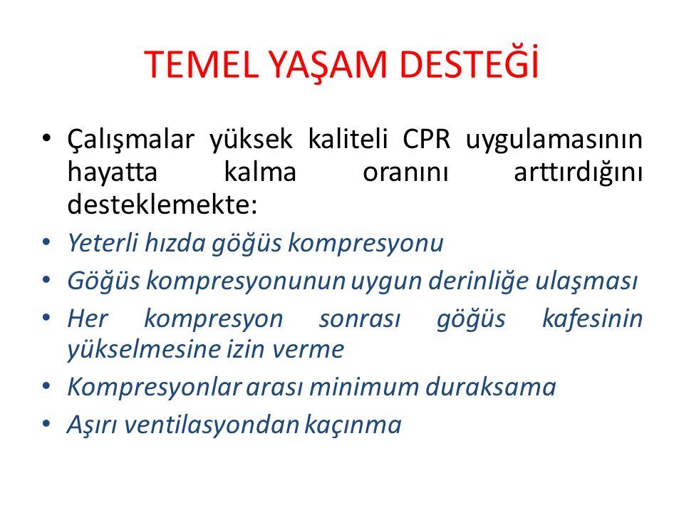 TEMEL YAŞAM DESTEĞİ Çalışmalar yüksek kaliteli CPR uygulamasının hayatta kalma oranını arttırdığını desteklemekte: Yeterli hızda göğüs kompresyonu Göğüs kompresyonunun uygun derinliğe ulaşması Her kompresyon sonrası göğüs kafesinin yükselmesine izin verme Kompresyonlar arası minimum duraksama Aşırı ventilasyondan kaçınma