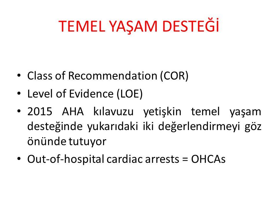 TEMEL YAŞAM DESTEĞİ Class of Recommendation (COR) Level of Evidence (LOE) 2015 AHA kılavuzu yetişkin temel yaşam desteğinde yukarıdaki iki değerlendirmeyi göz önünde tutuyor Out-of-hospital cardiac arrests = OHCAs