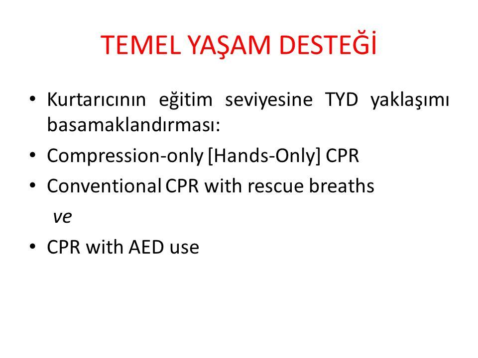 TEMEL YAŞAM DESTEĞİ Kurtarıcının eğitim seviyesine TYD yaklaşımı basamaklandırması: Compression-only [Hands-Only] CPR Conventional CPR with rescue breaths ve CPR with AED use