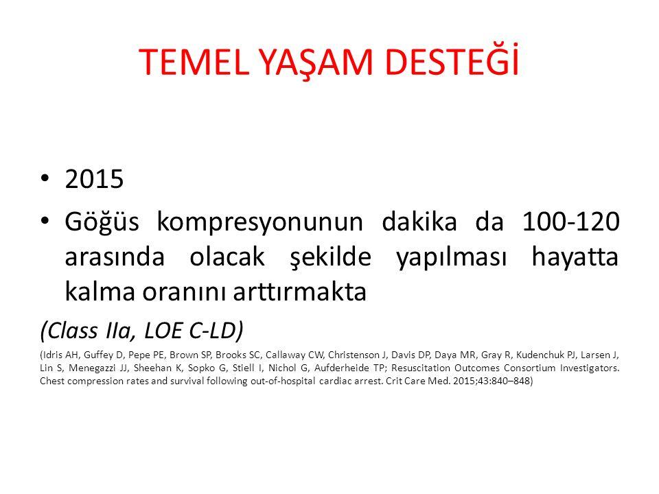 TEMEL YAŞAM DESTEĞİ 2015 Göğüs kompresyonunun dakika da 100-120 arasında olacak şekilde yapılması hayatta kalma oranını arttırmakta (Class IIa, LOE C-