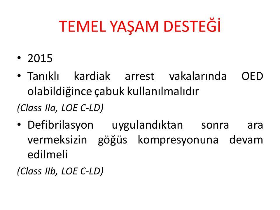 TEMEL YAŞAM DESTEĞİ 2015 Tanıklı kardiak arrest vakalarında OED olabildiğince çabuk kullanılmalıdır (Class IIa, LOE C-LD) Defibrilasyon uygulandıktan sonra ara vermeksizin göğüs kompresyonuna devam edilmeli (Class IIb, LOE C-LD)