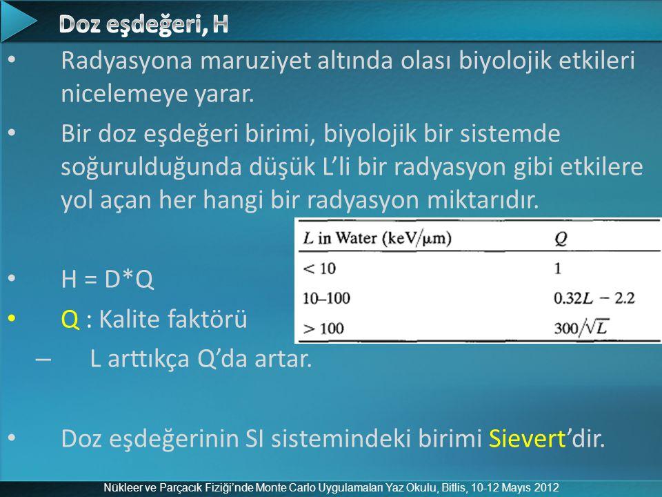 Nükleer ve Parçacık Fiziği'nde Monte Carlo Uygulamaları Yaz Okulu, Bitlis, 10-12 Mayıs 2012 Radyasyona maruziyet altında olası biyolojik etkileri nice