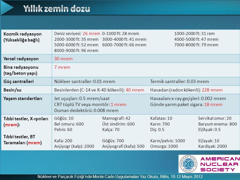 Nükleer ve Parçacık Fiziği'nde Monte Carlo Uygulamaları Yaz Okulu, Bitlis, 10-12 Mayıs 2012 Kozmik radyasyon (Yüksekliğe bağlı) Deniz seviyesi: 26 mre