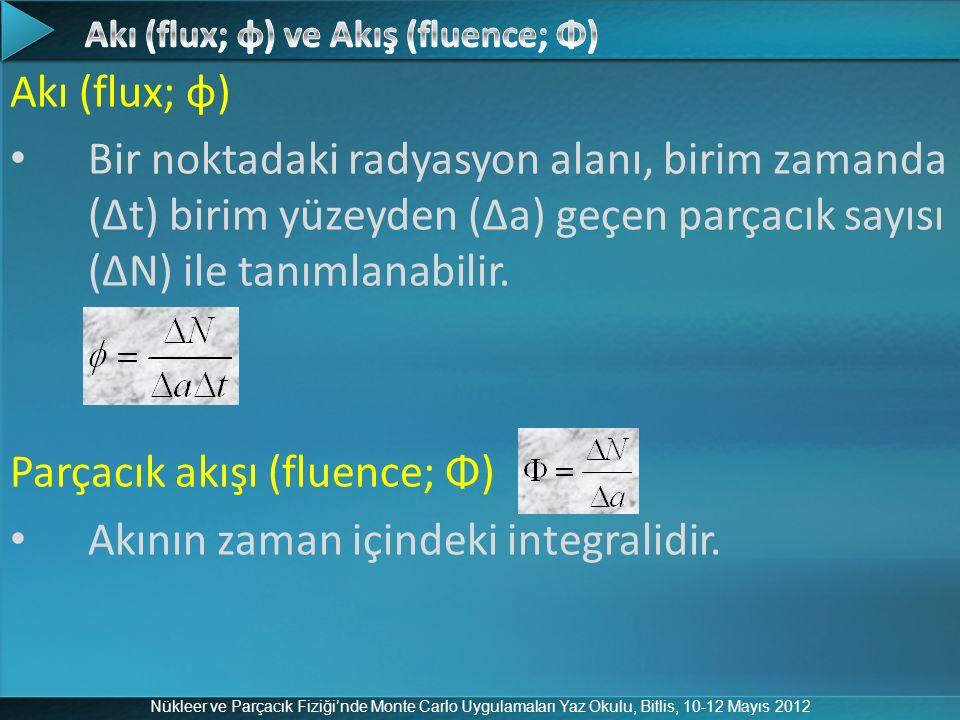 Nükleer ve Parçacık Fiziği'nde Monte Carlo Uygulamaları Yaz Okulu, Bitlis, 10-12 Mayıs 2012 Akı (flux; φ) Bir noktadaki radyasyon alanı, birim zamanda