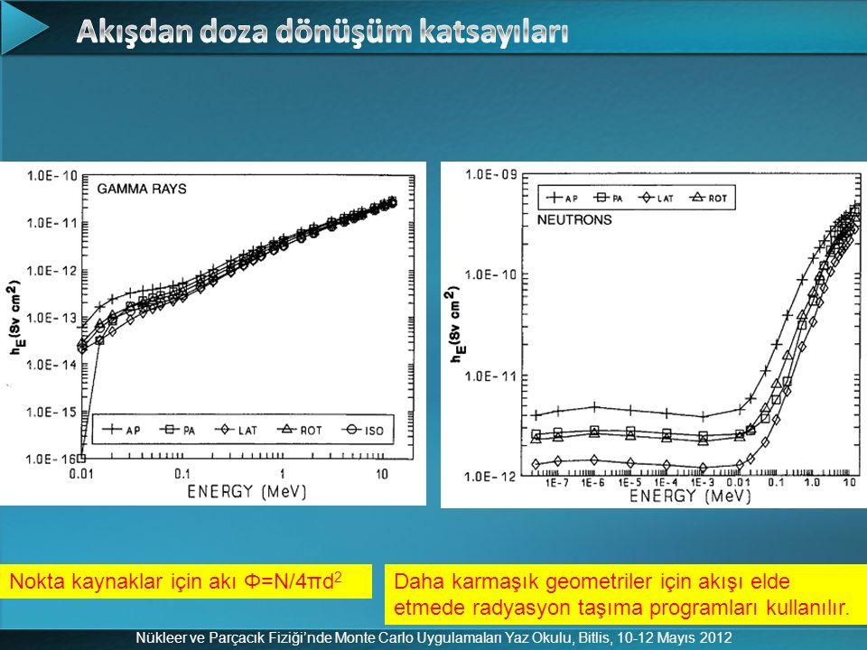 Nükleer ve Parçacık Fiziği'nde Monte Carlo Uygulamaları Yaz Okulu, Bitlis, 10-12 Mayıs 2012 Nokta kaynaklar için akı Φ=N/4πd 2 Daha karmaşık geometril
