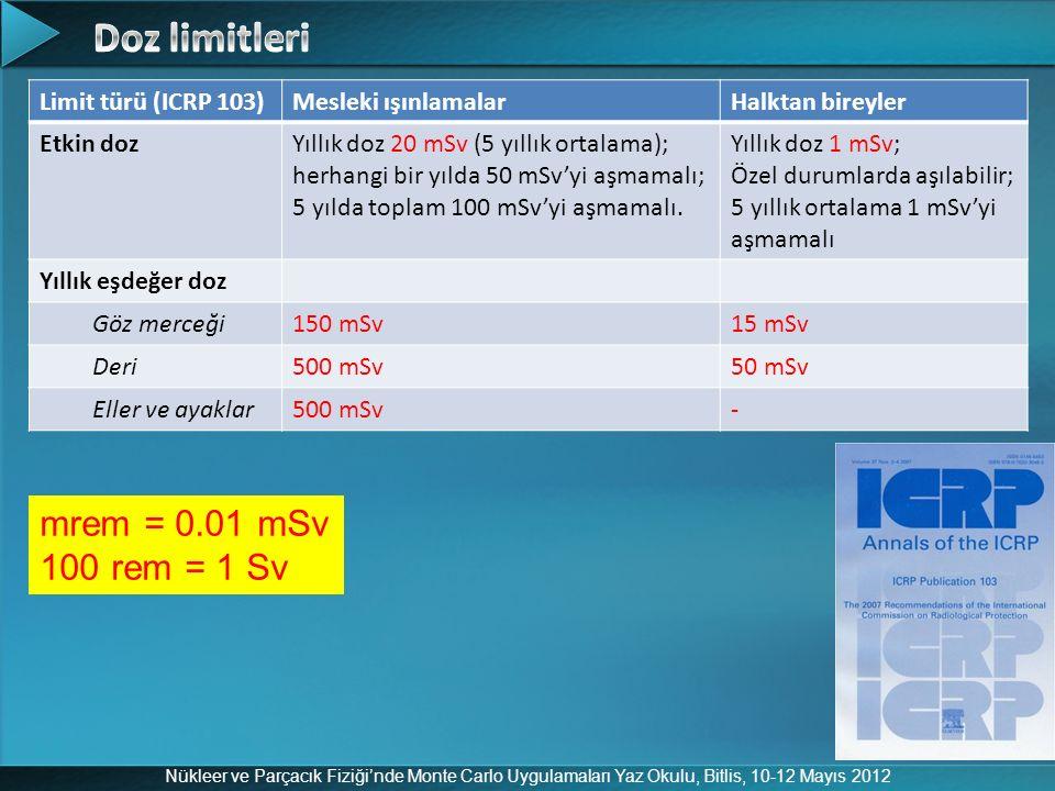 Nükleer ve Parçacık Fiziği'nde Monte Carlo Uygulamaları Yaz Okulu, Bitlis, 10-12 Mayıs 2012 Limit türü (ICRP 103)Mesleki ışınlamalarHalktan bireyler E