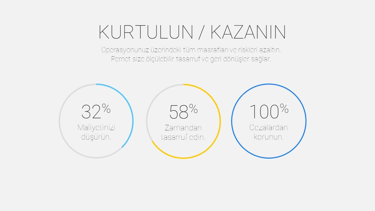 100 % Cezalardan korunun. 58 % Zamandan tasarruf edin.