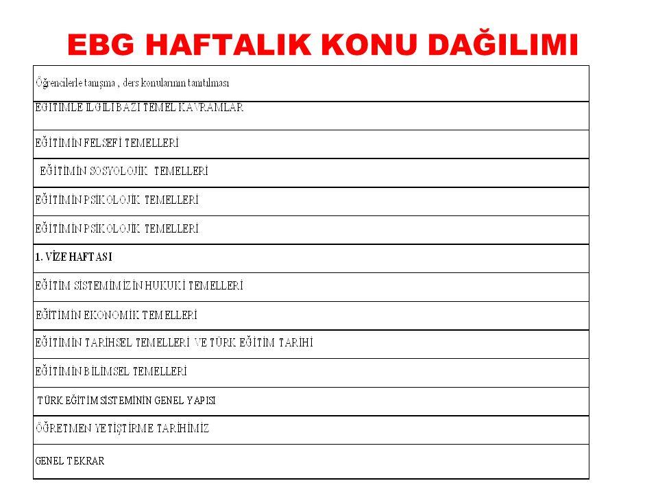 EBG HAFTALIK KONU DAĞILIMI 06.02.20163