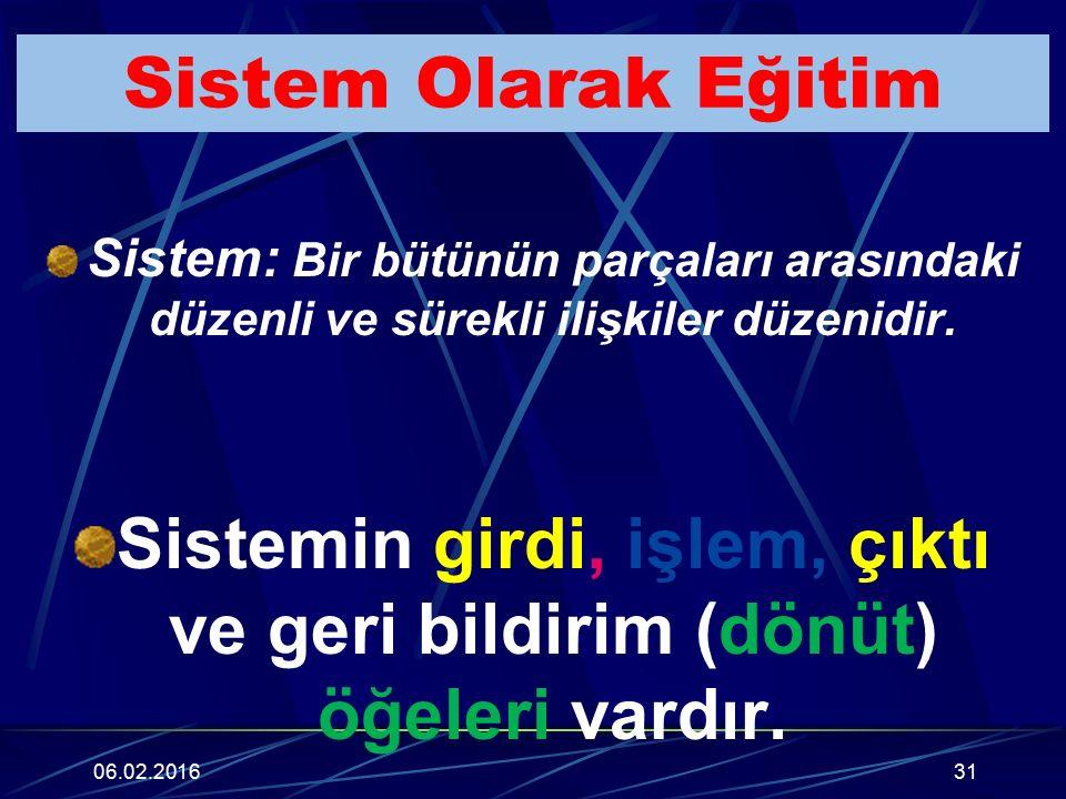 Sistem Olarak Eğitim Sistem: Bir bütünün parçaları arasındaki düzenli ve sürekli ilişkiler düzenidir. Sistemin girdi, işlem, çıktı ve geri bildirim (d