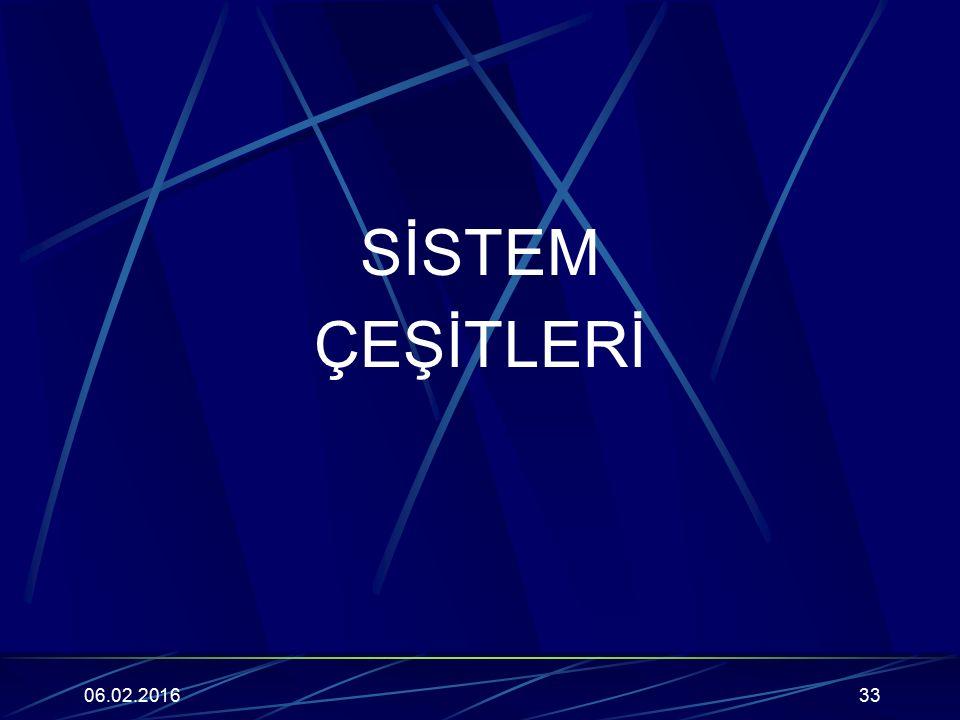 SİSTEM ÇEŞİTLERİ 06.02.201633