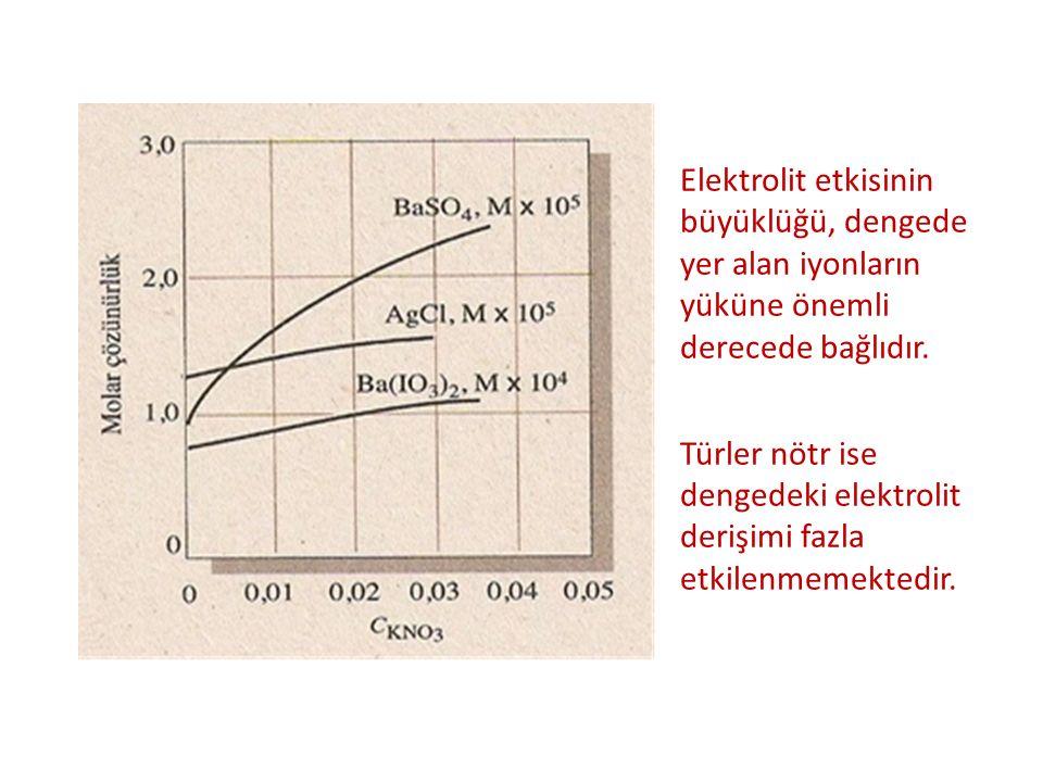 Elektrolit etkisinin büyüklüğü, dengede yer alan iyonların yüküne önemli derecede bağlıdır. Türler nötr ise dengedeki elektrolit derişimi fazla etkile