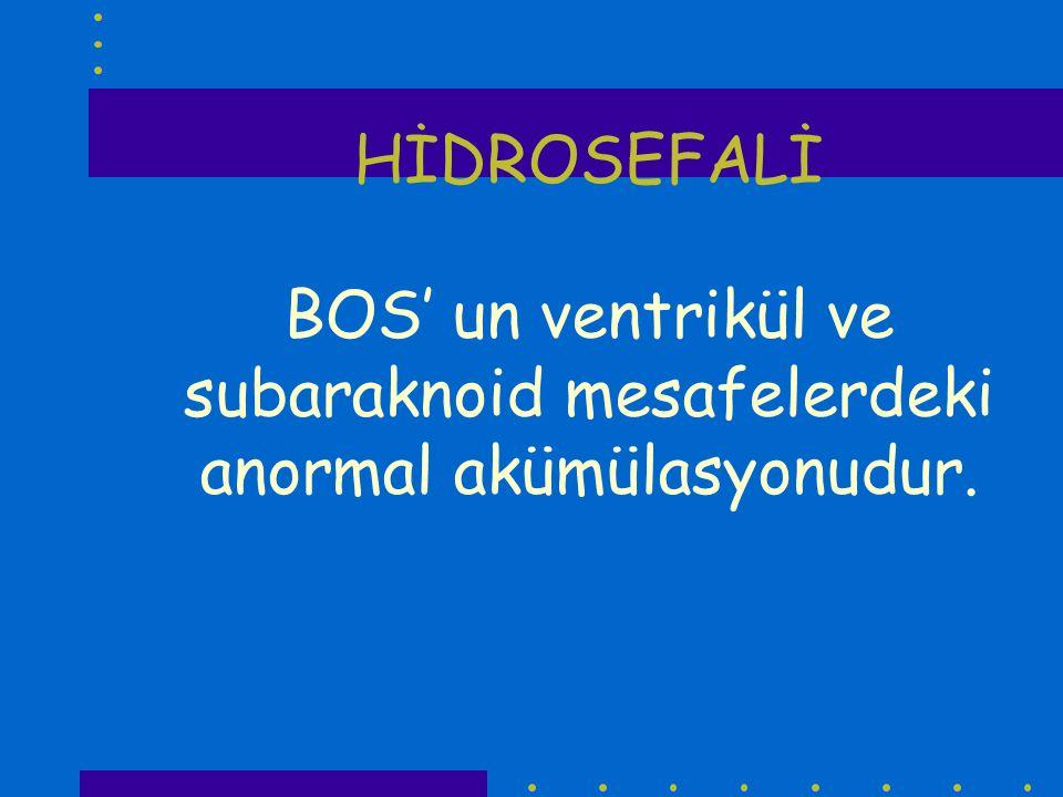 HİDROSEFALİ BOS' un ventrikül ve subaraknoid mesafelerdeki anormal akümülasyonudur.
