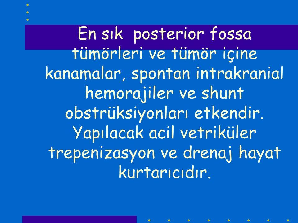En sık posterior fossa tümörleri ve tümör içine kanamalar, spontan intrakranial hemorajiler ve shunt obstrüksiyonları etkendir. Yapılacak acil vetrikü