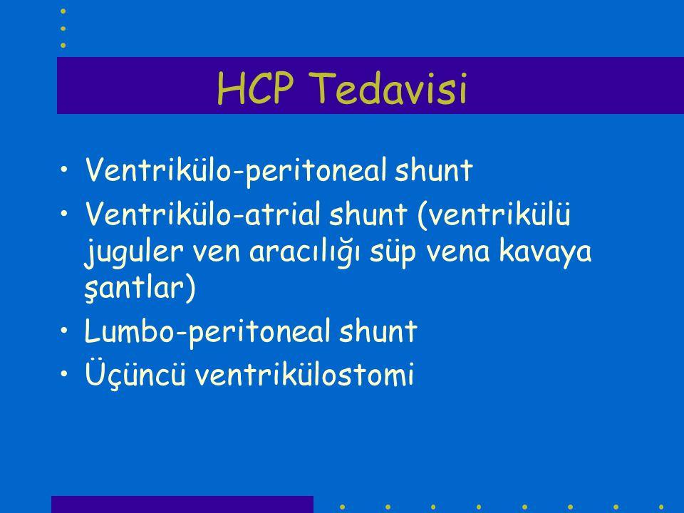 HCP Tedavisi Ventrikülo-peritoneal shunt Ventrikülo-atrial shunt (ventrikülü juguler ven aracılığı süp vena kavaya şantlar) Lumbo-peritoneal shunt Üçü